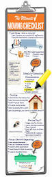 Home Design Checklist Free Moving Checklist Has Sq Moving Checklist On Home Design Ideas