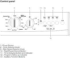 blomberg washing machine error codes removeandreplace com