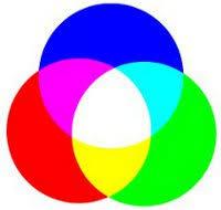 rgb color to pms colors hex color code to pantone colour online