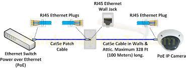 phone wiring diagram rj45 best wiring diagram 2017