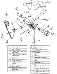 ford focus coolant diagram ford focus heater hose diagram u2022 sewacar co