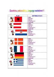 countries nationalities languages spoken