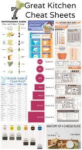 best 25 cheat sheets ideas on pinterest kitchen conversion