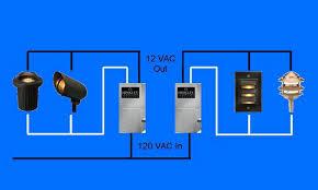 tips installing low voltage landscape lighting electrical