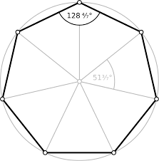 How Many Interior Angles Does A Pentagon Have Heptagon Wikipedia
