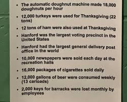 data and donuts in hanford 1944 rambles in history