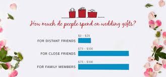 how much gift for wedding gallery wedding decoration ideas