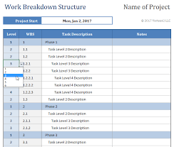 Work Breakdown Structure Excel Template Breakdown Structure Template
