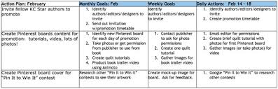 Plan Social Media How To Create A Social Media Action Plan Part Ii Of Your First