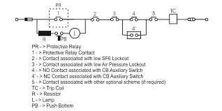 trip circuit supervision electrical4u