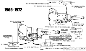 mustang c6 transmission ford car automatic transmission application chart 65 72