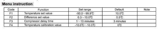 elitech 220v digital temperature controller ustc 1000 50 99