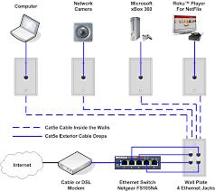 7 way rv plug wiring diagram wordoflife me