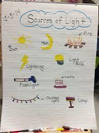 best 25 science inquiry ideas on pinterest kindergarten inquiry