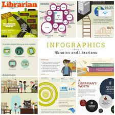 12 Best Awesome Service To Attend Images On Pinterest Awesome Libraries Matter 18 Fantastic Library Infographics