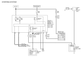 wiring diagram for nissan armada wiring wiring diagrams instruction