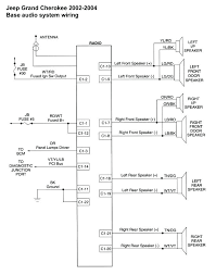 1997 jeep grand cherokee stereo wiring diagram jeep wiring