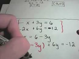 solving linear systems of equations using substitution youtube