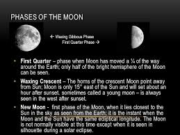 the moon revolution and rotation relative to moon