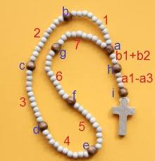 franciscan crown rosary franciscan crown rosary 7 joys of