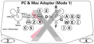 text layout programming guide x arcade programming guide xgaming