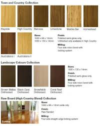85 best flooring images on homes flooring ideas and