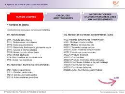 plan comptable fourniture de bureau plan comptable hôtelier