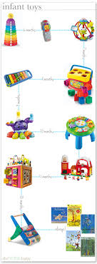 infant toys 6 12 months the wise baby