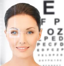 Halloween Prescription Contacts Uk by Instruction Advice U0026 Guides For Contact Lens Users Alensa Uk