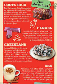 christmas dinner order online how christmas day dinners differ around the world daily mail online