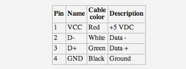 custom usb power supply hub raspberry pi forums