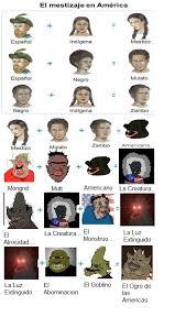 El Meme - mestizaje en america la luz extinguido know your meme