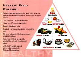 healthy food pyramid healthy eating pinterest food