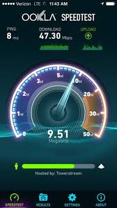 Speed Test Speedtest Net Alternatives And Similar Software Alternativeto Net