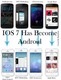 Ios Meme - ios 7 has become android weknowmemes