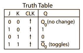 Ascii Table Flip Index Of Hbase Electronic Ietron