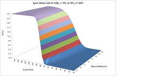 quant finance singapore quant