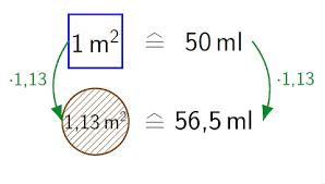 fläche kreis formel fläche eines kreises berechnen touchdown mathe