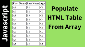 convert json to html table how to populate html table from array using javascript with source