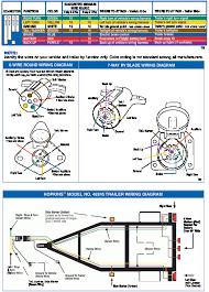 diagrams 550266 4 wire trailer wiring diagram u2013 wire a trailer