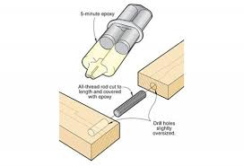 for stronger joints dowel with all three rod and epoxy wood