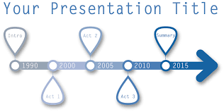 Prezi Resume Examples by Free Prezi Template Timeline Available To Download At Www Jim