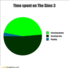 The Sims Memes - 7 best sims memes images on pinterest funny sims funny stuff and