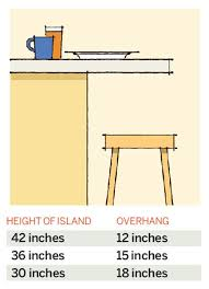 how to measure for an island countertop 64 important numbers every homeowner should diy