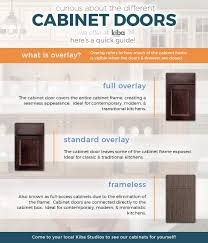 traditional kitchen cabinet door styles kitchen cabinets start your remodel today kiba studios
