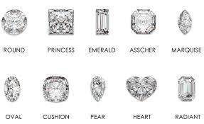 diamond shaped rings images Diamond shape outline appearance diamond education bispok png