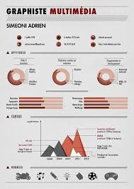 Examples Skills Resume by Creative Graphic Resume Designs Which Will Amaze You U2013 53 Examples