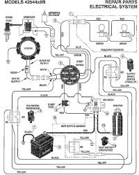 kohler engine electrical diagram in lawn mower ignition switch