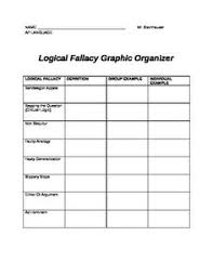 logical fallacy ref comp fallacy ref pinterest funny