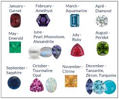 november birthstone name birthstone jewelry guide u2014 mark michael diamond designs